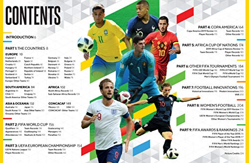 World Football Records 2020