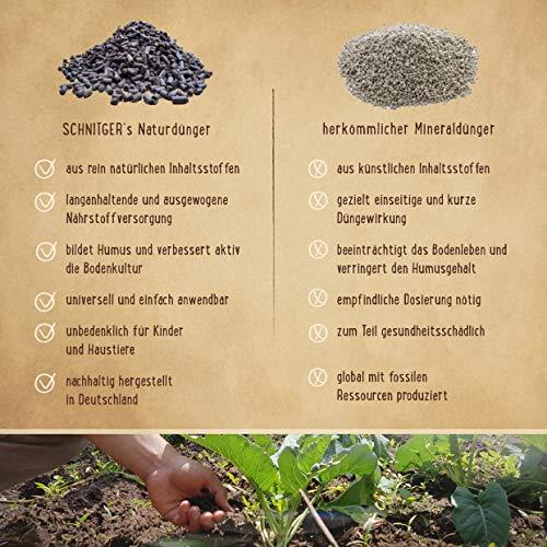 Naturdünger - Universal Pflanzendünger in Bio-Qualität - Langzeitdünger für gesunde Pflanzen und Blumen - Dünger von SCHNITGER's (10kg) - 6