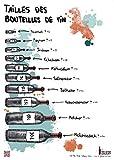 The Wine Galaxy IDEE Cadeau : Poster imprimé instructif sur Les Bouteilles de vin (Format Standard 50x70cm)   Affiche Murale sur Le vin français  