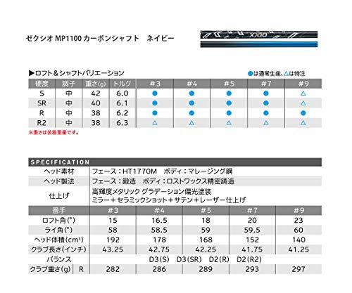 DUNLOP(ダンロップ)フェアウェイウッドXXIOゼクシオイレブンフェアウェイウッドMP1100シャフトカーボンメンズ右ネイビーロフト角:20度番手#:7フレックス:R41.75イン