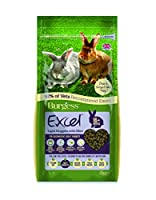 Naturally high in Beneficial Fibre 38 Percent Prevents selective feeding Reduced calorie content Unique, all-natural weight control formula helps reduce and then stabilise your rabbit's weight at the correct level Contains a natural prebiotic for dig...