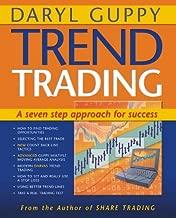 daryl guppy trend trading
