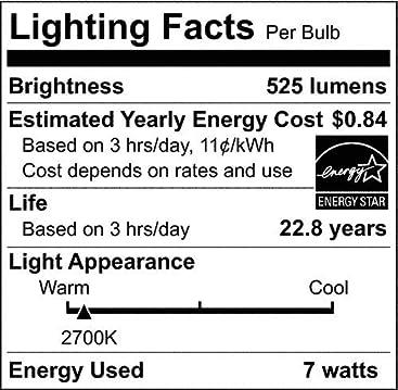 4000K 6-Pack Satco S9408 7PAR20//LED//40//4000K//120V//D 7W PAR20 Indoor//Outdoor Dimmable LED 40/° Flood lamp