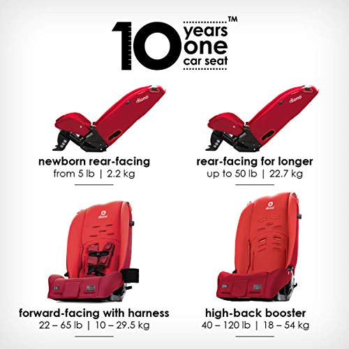 Diono Radian 3R, 3-in-1 Convertible Rear and Forward Facing Convertible Car Seat, High-Back Booster, 10 Years 1 Car Seat, Slim Design - Fits 3 Across, Red Cherry