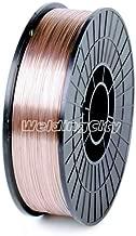 mig wire 0.8 mm