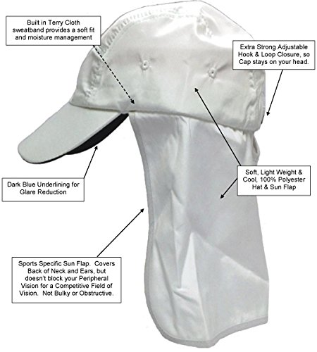 Clinical Health Services, Inc. Lenoir Sun Protective Sports Cap, Color = White