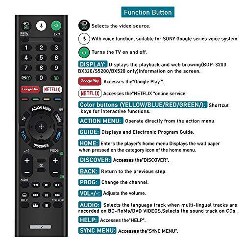 Ersatz Fernbedienung für Sony RM-ED053 RMED053 TV Fernseher Remote Control Neu