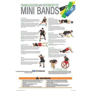 Perform Better Exercise Mini Band (Exercise Guide Included)