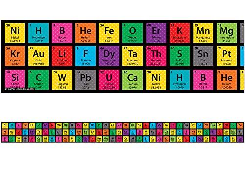 Teacher Created Resources Elements Straight Border Trim (5804)