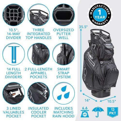 Product Image 5: Sun Mountain C-130 Cart Bag Golf Black/Garnet/Gunmetal/Inferno 2020 New