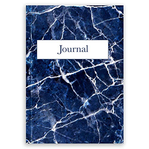 Paper Themes- Notebook, AMNA5008