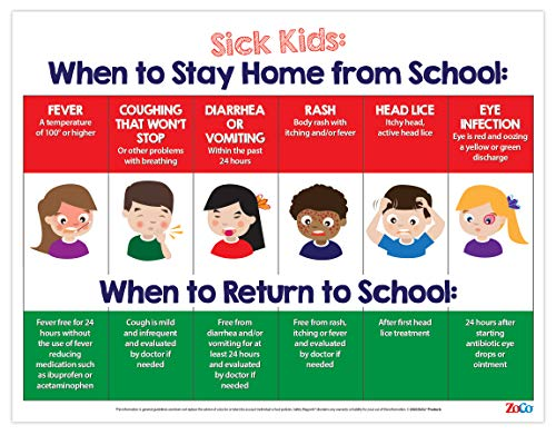 When Sick Kids Should Stay Home from School Poster - Pre-K, Home Daycare Supplies - Elementary School Nurse Office Decor - Pediatric Health - Laminated, 17x22 in.