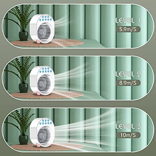 Eamplest Aires acondicionados móviles
