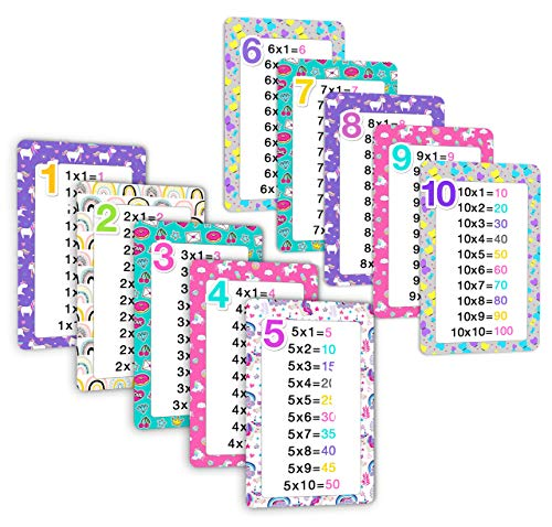 Homeschooling Times Tables Flash Cards Unicorn Learning Resources Math Girl Activities