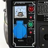 EBERTH 750 Watt Stromerzeuger - 7