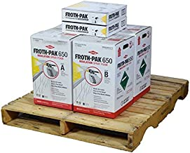 Froth Pak Dow 650, 2 Spray Foam Insulation Kits, Class A Fire Rated, Closed Cell Foam, Covers 1300 sq ft