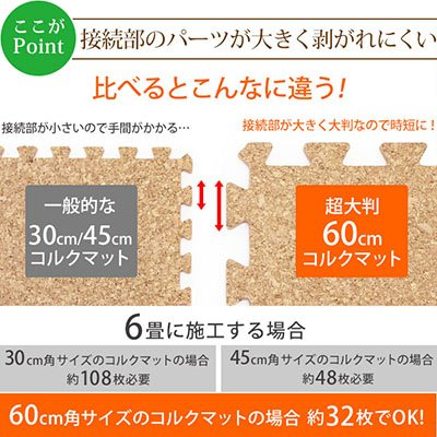 ロイヤル通販ENICY『大判60cmコルクマット32枚組サイドパーツ付(B562-32)』