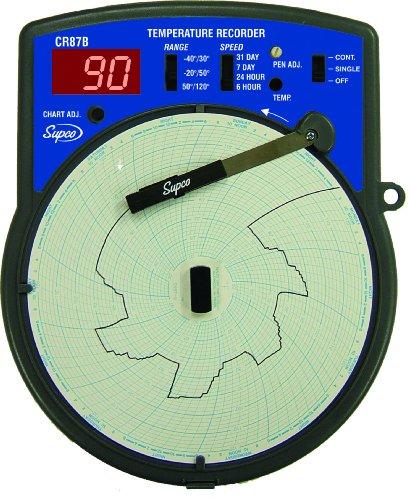 Supco CR87B Fahrenheit Temperature Circular Chart Recorder, 6