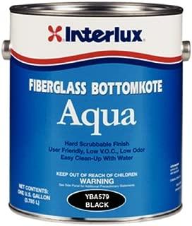 Best aqua seal paint Reviews