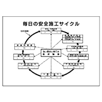 【317-70】毎日の安全施工サイクル (A2サイズ)