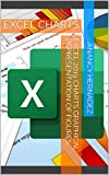 EXCEL 2019 CHARTS GRAPHICAL REPRESENTATION OF FIGURES: EXCEL CHARTS (English Edition)