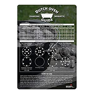 PROVEN RESULTS - Quickly determine the number of charcoal briquettes needed and the perfect briquette placement for cooking any dutch oven meal. The placements on this guide have been tried and tested for the best results CONVENIENT - Stick it to you...