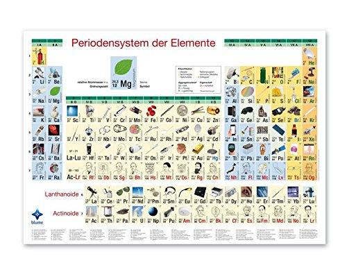 Bilder - Periodensystem der Elemente: Poster DIN A0 Chemie entdecken
