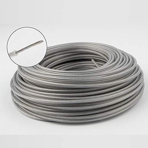Hilo para Desbrozadora - Forma De Diente De Sierra- Forma De Alambre De Acero -Cuadrado -Redondo -Calidad Ultra Professional(2.0-4.0mm)