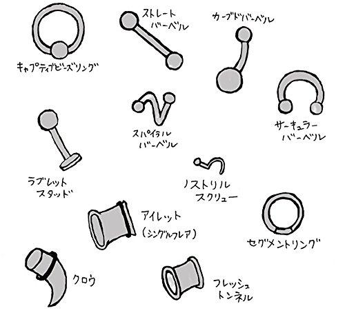 『ラプラス laplace ボディピアス body-piercing プラグ シングルフレア ボディーピアス 専門店 00G』の2枚目の画像