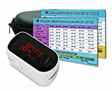 ORC Gear Pulse Rate And Peripheral Oxygen Reader Protective Case, Sports And Fitness