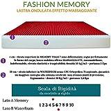 Zoom IMG-1 evergreenweb materasso singolo 80x190 in