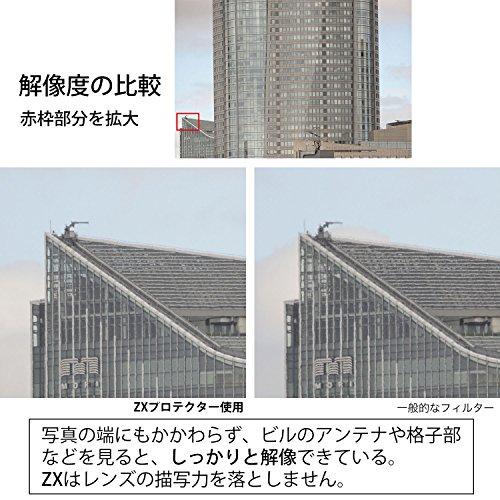 ケンコー・トキナー『ZX(ゼクロス)プロテクター』