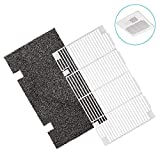 Kohree RV A/C Ducted Air Grille Duo-Therm AC Filter Cover for Dometic 3104928.019,RV Air Conditioner Grille Replacement Parts with Dometic AC Filter Pad