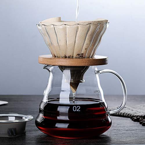 Kaffee Dauerfilter Stil Cuisinart GTF Goldton Filter für Kaffeemaschine Funktion