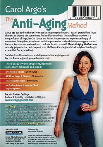 Anti aging products Anti-Aging Method