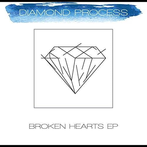 Diamond Process