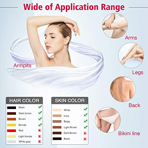 Laser Hair Removal for Women & Men, IMENE 500,000 Flashes IPL Permanent Hair Removal & Upgrade Ice Compress - Home Use Hair Remover on Bikini line, Legs, Arms, Armpits - More Safe and Comfortable