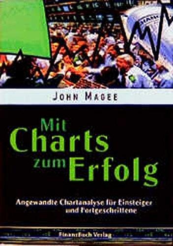 Mit Charts zum Erfolg: Angewandte Chartanalyse für Einsteiger und Fortgeschrittene