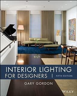 Best interior lighting for designers Reviews