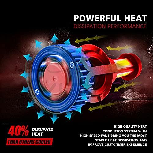 YANHAI Coche LED 120W 30000LM Kit de Faro H7 H11 9005 9006 9012 Play Play Play Play 360 ° Turbo Cool Fan IP70 Piedra de Niebla Lámpara de Giro (Socket Type : 9012(HIR2))