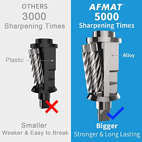AFMAT Long Point Pencil Sharpener, Rechargeable Electric Pencil Sharpener for Artists, Heavy Duty Pencil Sharpener, 6.5-8.5mm Charcoal Graphite Pencils/Drawing Pencils Sharpener, 5 Adjustable Nibs Photo #7