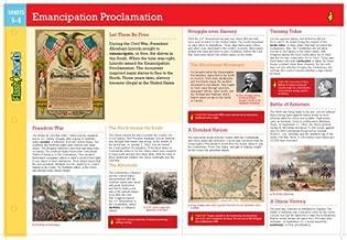 Emancipation Proclamation FlashCharts