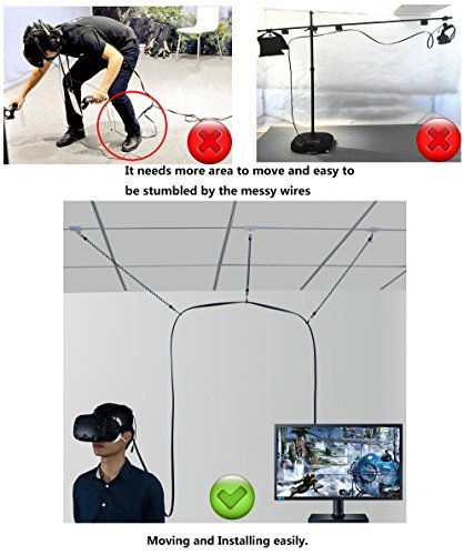 MDW VR Cable Management for HTC Vive Virtual Reality Headset-Adhesive Drill Free
