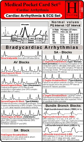 Cardiac Arrhythmia and ECG Set / Medical Pocket Card Set