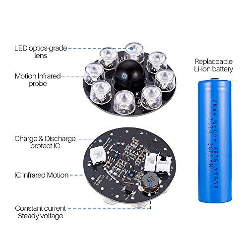 Solar Lights Outdoor Motion Sensor of 2, 9-Watt(130W Equ.) 1400-Lumen LED Spotlights , Solar Flood Security Lights for Garden Driveway Patio Yard Path Porch Deck, 100-Week 100% Free Replacement