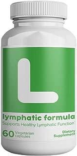 Best capsule for varicose veins Reviews