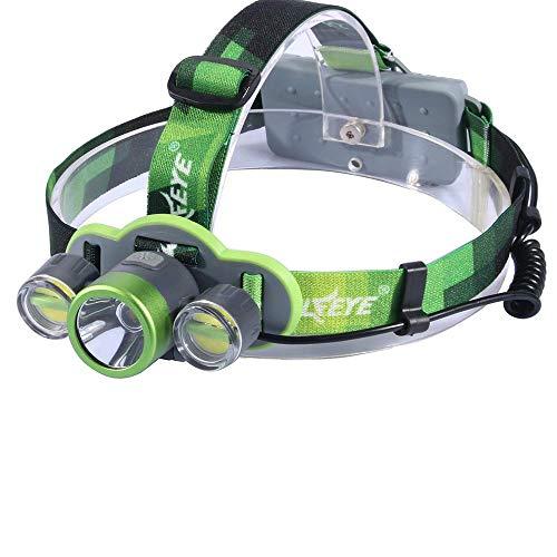 Linterna frontal LED recargable por USB para ciclismo, camping, pesca