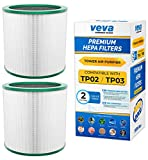 VEVA Premium HEPA Replacement Filter 2 Pack Compatible with All Dyson Pure Cool Link Models TP01, TP02, TP03, BP01, Part # 968126-03# 305158-01