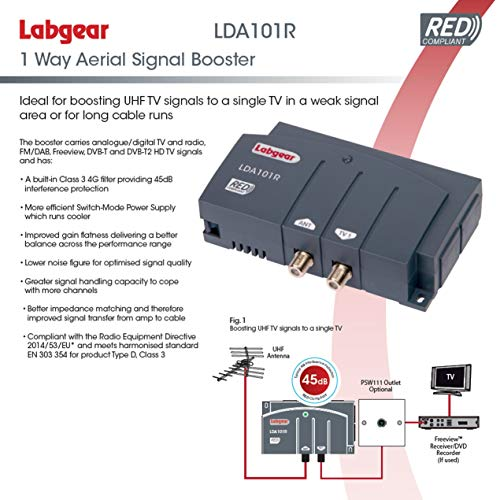 Labgear LDA101R 1-Way Distribution Amplifier - 4G Filtered Professional Booster For TV/FM/DAB Signals 1 Output RED Compliant