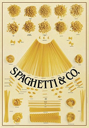 Close Up Spaghetti & Co. Pasta, Nudeln Poster/Plakat - 55 Pastasorten mit Namen - 68 x 98 cm Großformat